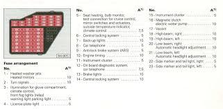 fuse box in audi a4 wiring diagram weick