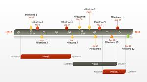 timeline template for powerpoint 2007 cpanj info