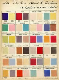 1950s color chart of the great designers all the big names in