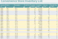 Maintenance Tracking Spreadsheet by Small Business Inventory Spreadsheet Template