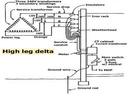 whole house surge protector wiring diagram whole wiring diagrams