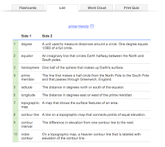 creating flashcards using flippity net google sheet template u2013 ms