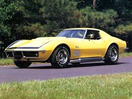 Top Muscle Cars - 4 muscle cars that are hard to find daily rubber