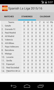la liga table 2015 16 spanish la liga 2015 16 1mobile com