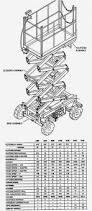 wildcat scissor lift 37 wiring diagram beauteous upright sevimliler