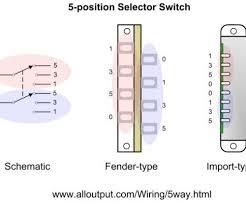 stunning emg 81 and 85 setup u2013 switch wiring problem u2013 ultimate