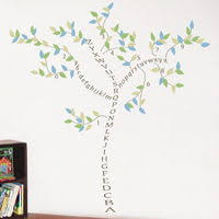Nursery Kids Rooms Wall Decals - Alphabet wall decals for kids rooms