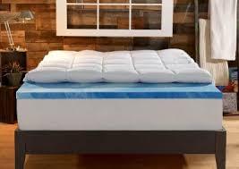 Most Comfortable Queen Mattress Visco Elastic Memory Foam Topper Review