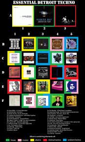 4chan Mu by Image Detroit Techno Jpg 4chanmusic Wiki Fandom Powered By Wikia