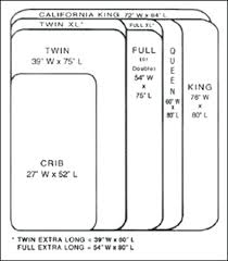bed measurements dimensions of a king size bed king size bed dimensions