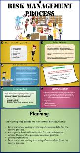 Controlling Definition by 167 Best Project Management Images On Pinterest Business