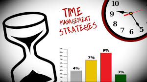 time time management strategies to end procrastination youtube