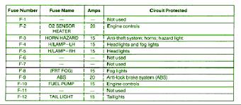 car wiring isuzu trooper fuse map wiring diagram 86 diagrams car