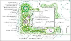 Cottage Garden Layout Trendy Idea Cottage Garden Plans Beautiful Ideas Design Best