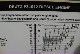 2000 miller du op portable arc welder generator item a4496
