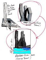 Architect Signature Consulting For Architects Inc Job Seekers