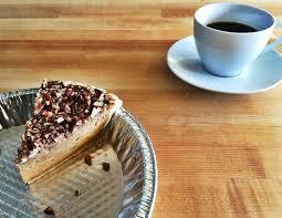 top 10 alton brown thanksgiving posts on