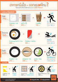 info cuisine 13 best info images on infographic infographics