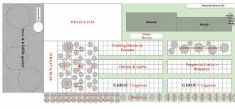 Winter Garden Seating Chart - vegetable garden planner victoria australia best idea garden