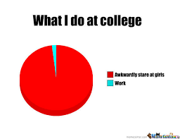College Life Memes - college life by infinite raptor meme center