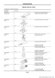 nissan patrol 1998 y61 5 g transfer workshop manual