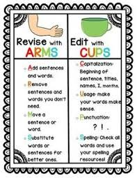 revising and editing chart arms u0026 cups set editing checklist