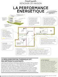 bureau r lable en hauteur ectrique construire ou rénover sa maison soi même pdf