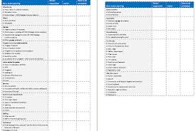 event planning checklist template at document templates