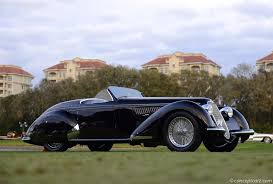 auction results and data for 1939 alfa romeo 8c 2900b
