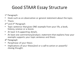 Clever essay introductions Bro tech
