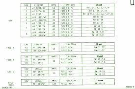 2012 dodge ram 1500 fuse diagram 2011 hyundai sonata fuse diagram