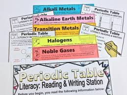 Learning The Periodic Table Periodic Table Of Elements Student Learning Stations By Bond With