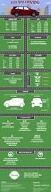Build A Kia by Best 25 Kia Sorento Ideas On Pinterest Family Cars Dream Cars