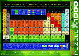 Online Periodic Table by Amazon Com Eurographics Periodic Table Of Elements 1000 Piece