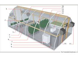 green house floor plans floor plan for greenhouse 12 by home deco plans
