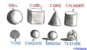 how to sketch trees step by step drawing sheets added by