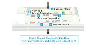 Narita Airport Floor Plan Narita Airport Floor Plan Image Collections Home Fixtures