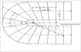 halbgewendelte treppe konstruieren treppe proportionalteilung