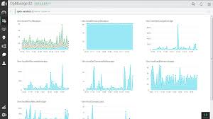 Cpu Info by Cpu Monitor Memory Monitoring Free Disk Space Monitoring