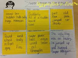 the 25 best teaching narrative writing ideas on pinterest