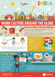 qualigence on work culture around the world india