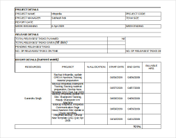 Construction Progress Report Template Free by Weekly Status Report Template Weekly Project Status Report Excel