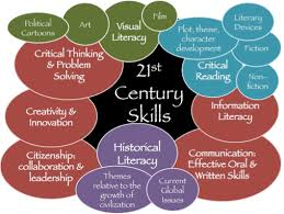 themes in literature in the 21st century 21st century skills the choices blog