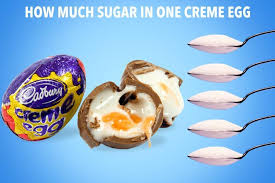 sugar easter eggs with inside shocked shares photo revealing the about how much sugar