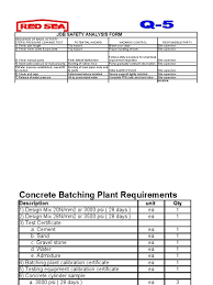 job safety analysis form hydrotest