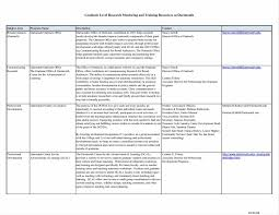 How Long Should Resumes Be Schedule Freewordtemplatesnet Training Training Plan Templates