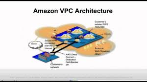 aws webcast security best practices on aws youtube