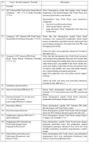 contoh surat pernyataan format a1 mempersiapkan spt tahunan bagi wajib pajak orang pribadi ortax