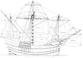 Model Yacht Plans Free Download by Santa Maria Plans Free Ship Plans