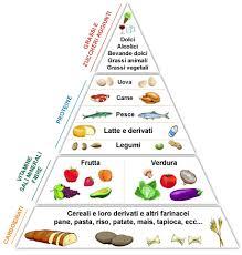 glucidi alimenti nutrizione crossfit kasteddu